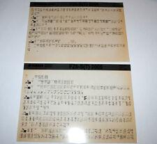 microfiche du manuel d'atelier Yamaha FZ6 S de 2004-2005