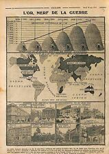 Graphique Production de L'or Map Carte France England Germany Austria 1915 WWI