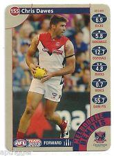 2013 Teamcoach Gold (155) Chris DAWES Melbourne