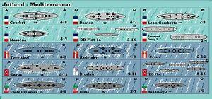 Jutland ('67) in the Mediterranean - Die-Cut Game Counters