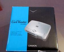 Lector tarjetas SIM Externo nuevo Canyon - Card reader SIM External Canyon new