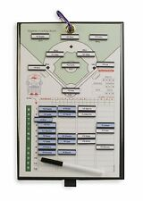 Premium Coacher Magnetic Baseball Softball Line-Up Board - Made in the USA