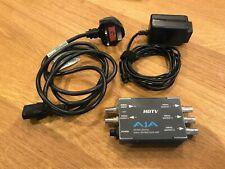AJA HD5DA HD-SDI distribution amplifier
