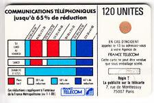 VARIETE TELECARTE CORDON BLANC .. 120U Ko59 V° T DE REGIE CASSE IMP.8620  C.?€