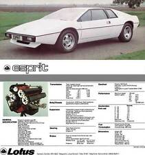 Lotus Esprit 1976