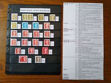 Security Machin FAKE / FORGERY Collection x22 with checklist 2009-16 (3 pics)