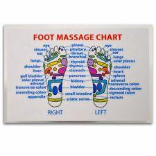 REFLEXOLOGY FOOT MASSAGE WALLET SIZE REFERENCE CARD Chart Pocket Acupressure