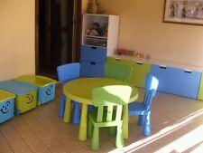 Mobili per stanza giochi, asilo, ludoteca, cameretta