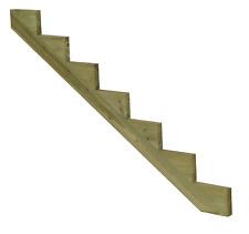 PLUS Treppenwange (ohne Bretter) 7 Stufen
