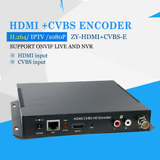 Codificador HD de H.264 Hdmi + CVBS para Live Stream IPTV, transmisión, HDMI Video Recordi