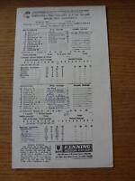 circa 1970 Cricket Scorecard: Derbyshire v Yorkshire (31st July & 2,3rd August)