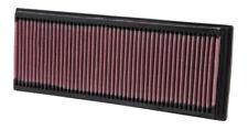 K&N Luftfilter 33-2181 für MERCEDES