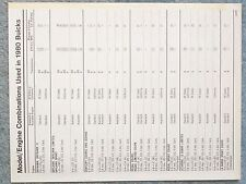 1980 BUICK MODEL  ENGINE COMBINATIONS SHEET BROCHURE