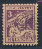 Schweiz 130 gestempelt 1916 Pro Juventute (8618670