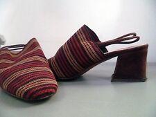 Très belles sandales à brides PHILIPPE MODEL PARIS. 36,5