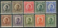 Yugoslavia Kingdom 1924 ☀ London Issue King Alexander, Complete set  ☀ MLH OG