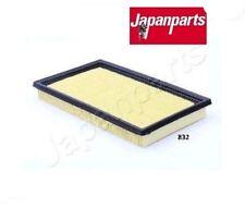 FA832S Filtro aria (MARCA-JAPANPARTS)