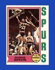 1974-75 Topps Basketball Cards 78