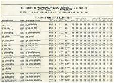 Fake alert for Wichester W.R.A. Rifel Barrels