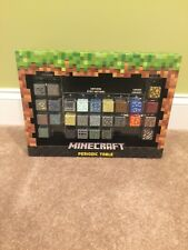 Minecraft Periodic Table of Elements Blocks Mattel Toys