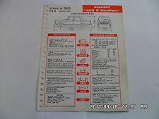 FICHE TECHNIQUE DE RTA PEUGEOT 404 8 CONFORT N°263 03/1968         G12