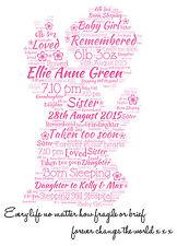 Personalised Angel Word Art Print - In Memory Boy or Girl