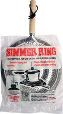 Steel Prima Cooking Utensils