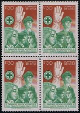 CHILE 1974 STAMP # 850 MNH POLICE BLOCK OF FOUR