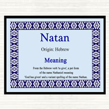 Natan Name Meaning Mouse Mat Pad Blue