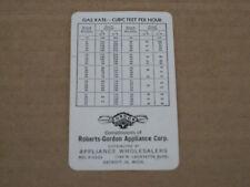 Gas Rate Cubic Feet Per Hour Calculation Card Roberts Gordon Appliance Corp