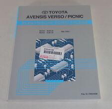 Manual de Taller Toyota Avensis Verso / Picnic Eléctr. Diagramas Cableado Stand