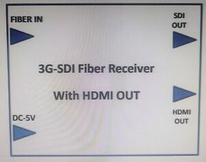1CH 3G/HD/SD/DVB-ASI SDI Fiber Receiver With HDMI OUT 20KM , ST Fiber