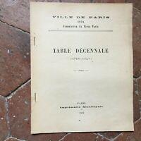 TABLE Décennale des Noms d'auteurs Commission du Vieux Paris Ville 1934