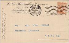 SAMBONIFACIO - BOTTONIFICIO VERONESE - SAN BONIFACIO (VERONA) 1924