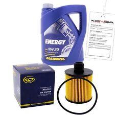 Inspektionskit MANNOL Energy 5W-30 für Opel Signum 1.9 Cdti Vectra Caravan Gts