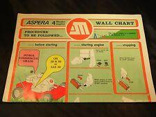 Aspera 4 stroke Engine Instruction Maintenance Sheet