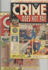 Crime Does Not Pay #78, #79, #80, and #81