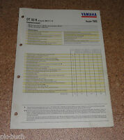 Inspektionsblatt Yamaha Dt 50 R Tipo 3MN Anno 1992