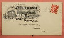 1904 RAILROAD & ENGINNER SUPPLIES ADVERTISING BOSTON MA