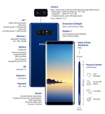 New in Sealed Box Samsung Galaxy Note 8 N950 Unlocked Smartphone Orchid Gray/64G