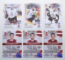 2019 BY cards IIHF World Championship Team Latvia Pick a Player Card