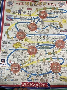 1990 Lute Olson Arizona Wildcats UofA Basketball Olson Era Poster Ultra Rare