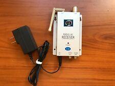 12G Wireless Camera Kit Radio AV Receiver with Power Supply