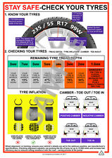 POSTER TYRE CONDITION SAFETY CHECK TREAD INFLATION TOE IN OUT GARAGE RECEPTION
