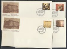 Canada 1980 Academy of Art Paintings Sc 849-852 First Day Cover