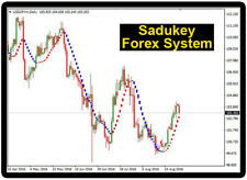Forex Indicator Forex Trading System Best mt4 Trend Strategy - Sadukey System