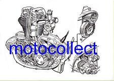 ROYAL ENFIELD 250 Crusader Engine..Cutaway Drawing A3..Free Postage Worldwide