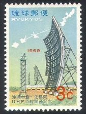 Ryukyus 1969 Radio Dish/Telecomms/Space/Communications/Broadcasting 1v (n24015)