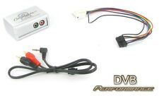 Connects2 CTVSKX003 SKODA OCTAVIA MK2 05 - 13 MP3 IPOD AUX input audio adattatore