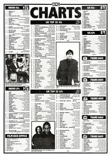4/3/95PGN08 NME CHARTS PAGE, CELINE DION : THINK TWICE NO.1
